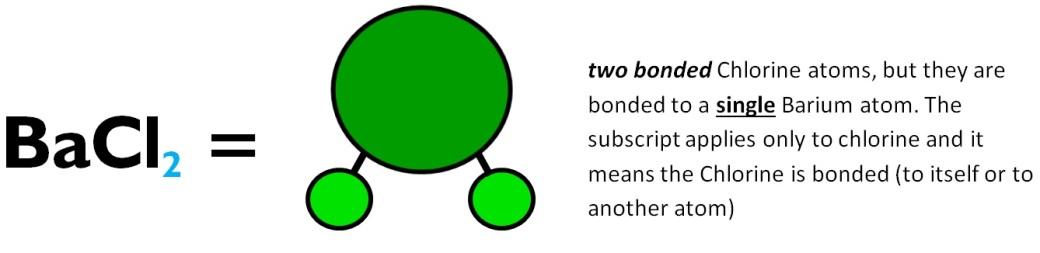 equation chlorine barium bonded