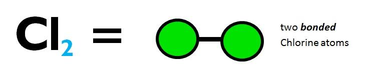 equation chlorine bonded